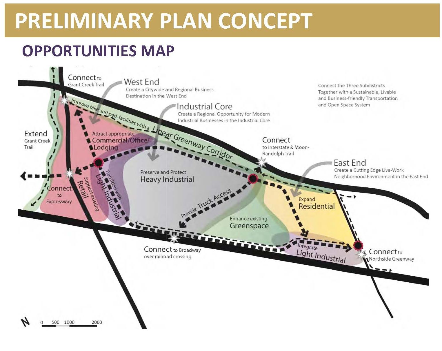 Preliminary Concept Map of the NRSS Master Plan