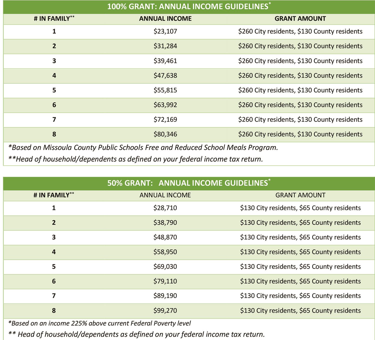 2021-02-26 income tables jpg